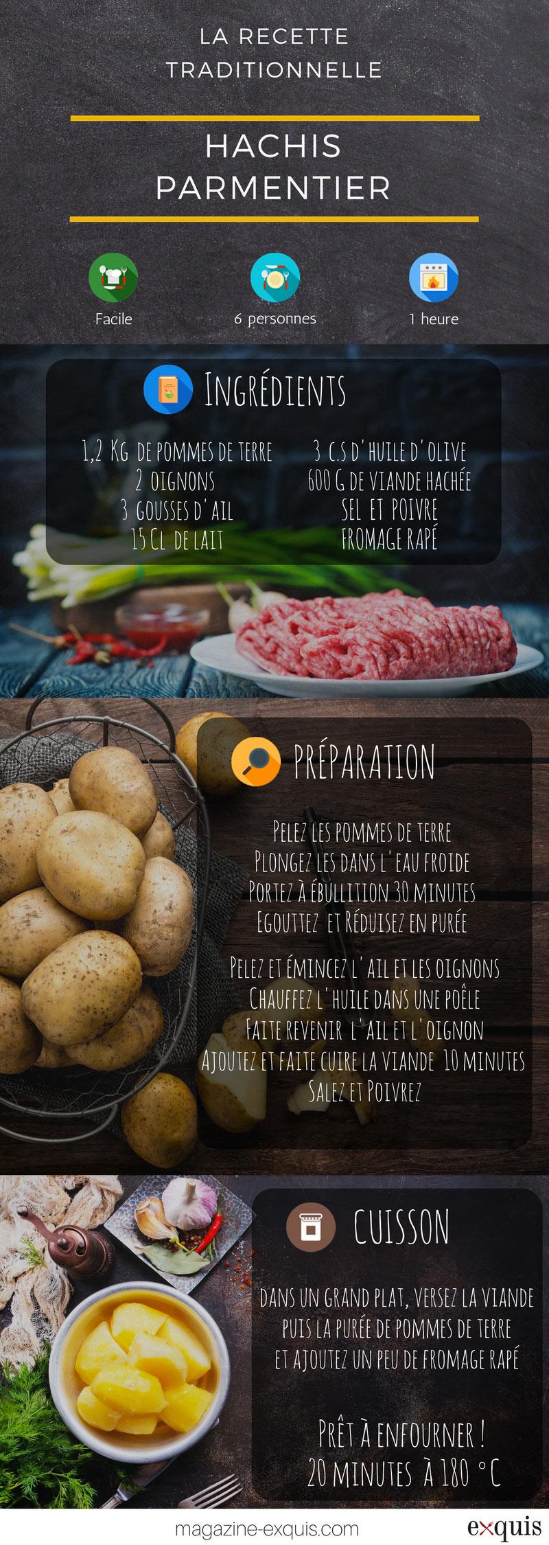 La recette traditionnelle du hachis Parmentier